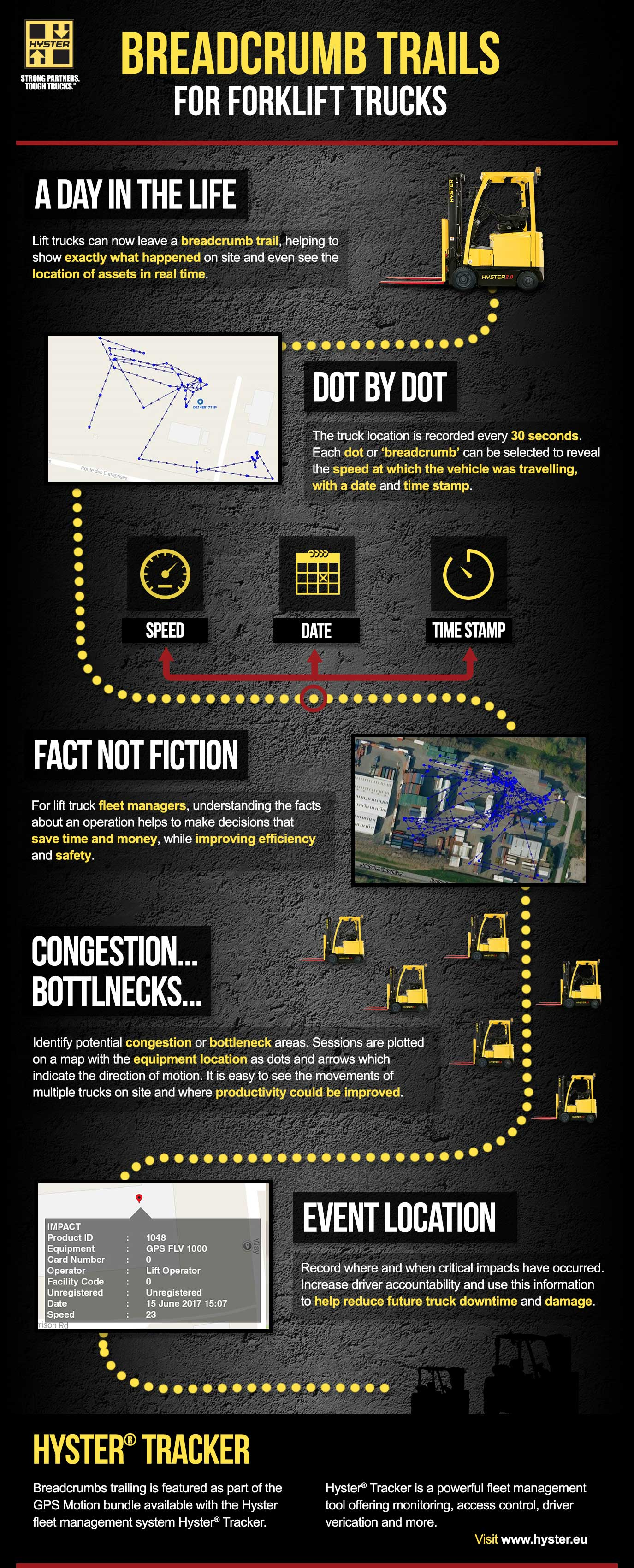 Hyster-Breadcrumbs-InfoGraphic-low-res