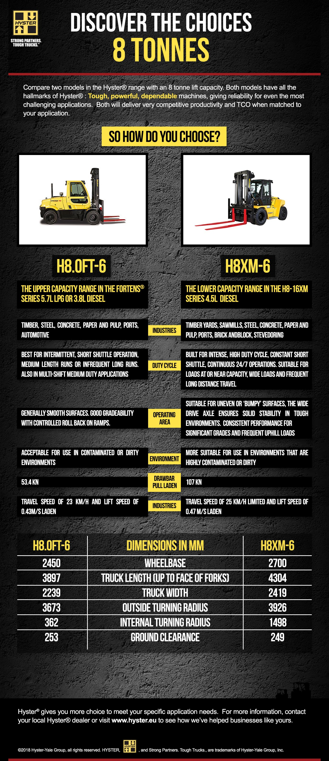 8T-vs-8T-infographic-Hyster