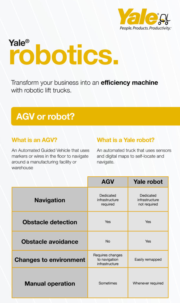 Blog-Banner-Image-Yale-Robotics-July-2019-01